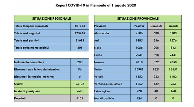 covid 01 08