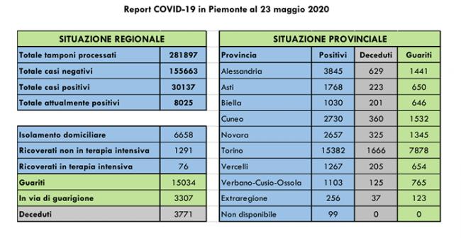covid 23